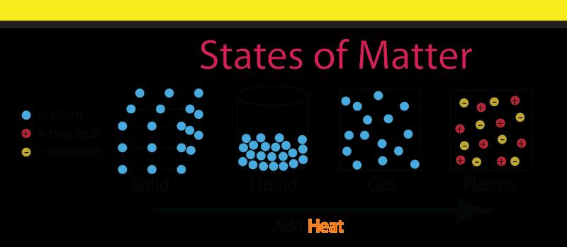 states-of-matter-06